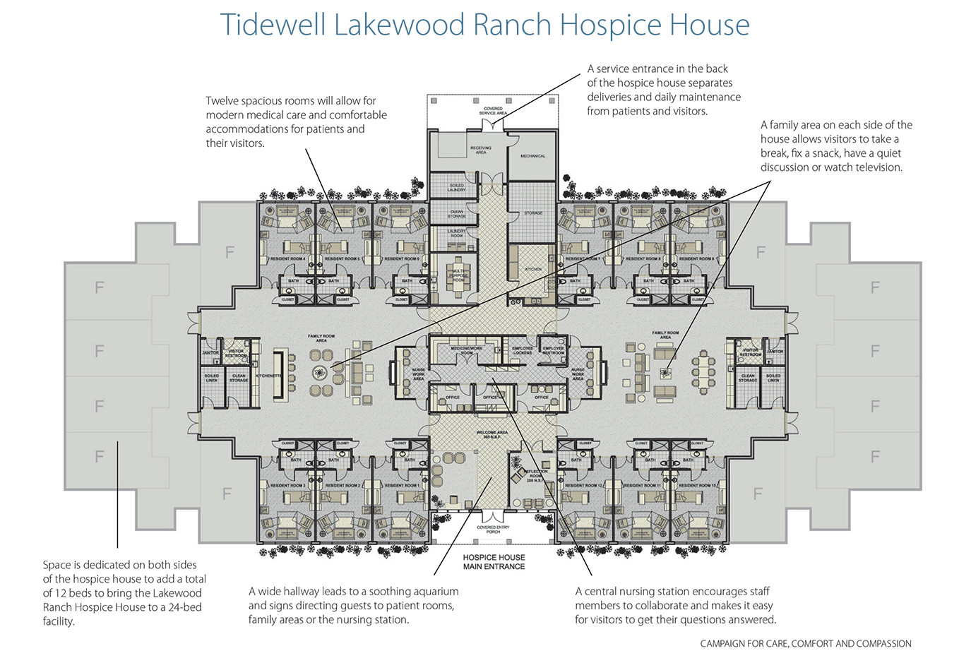 Tidewell Hospice House Lakewood Ranch Campaign For Care Comfort And Compassion